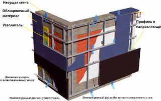 Вентилируемые фасады: что о них нужно знать?