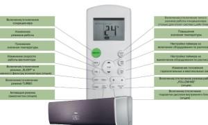 Настройки кондиционера: режимы работы, описание функций