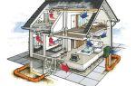 Схемы и решения по вентиляции частного дома