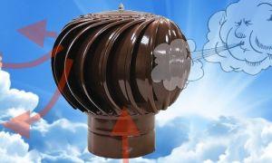 Турбодефлектор — бесплатно усиливаем тягу вентиляции
