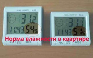 Норма влажности воздуха в квартире и ее помещениях