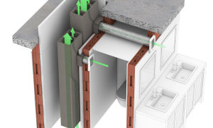 Вентканал — важный элемент любой вентиляции частного дома