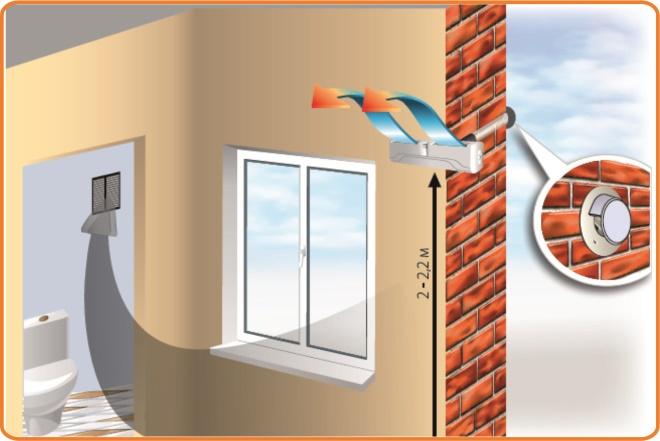 Приточный клапан в стене дома