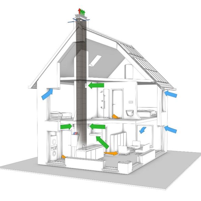 Пример вытяжного вентканала в доме