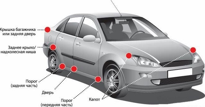 Элементы автомобиля, которые наиболее подвержены коррозии