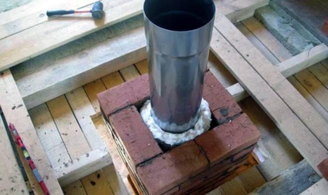 Трубы и дымоходы для бани