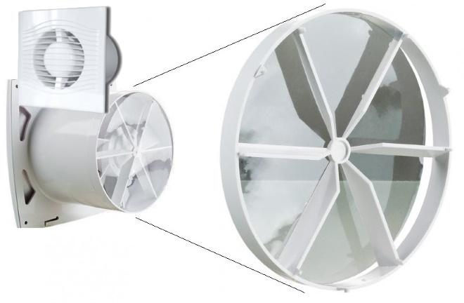 Применение вытяжного вентилятора для принудительной системы