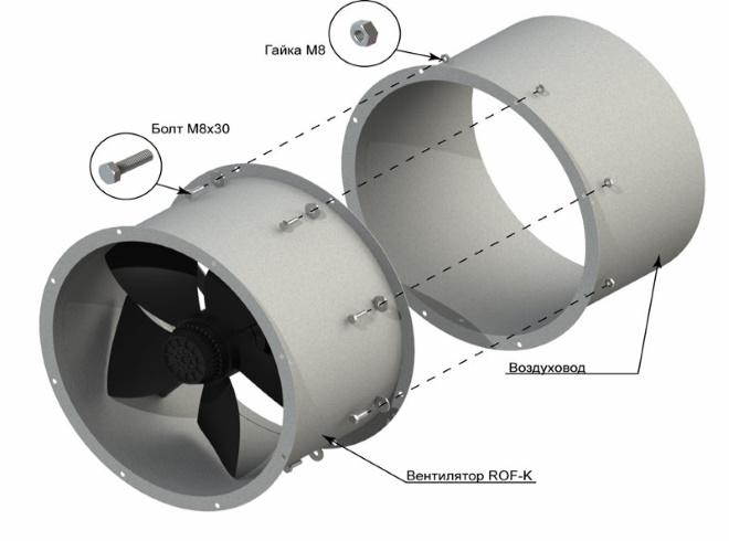 Вентилятор, устанавливаемый в вытяжную трубу