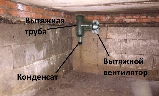 Организация вытяжной трубы принудительной вентиляции