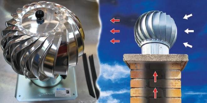 Принцип работы вращающегося дефлектора