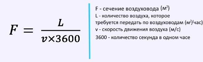 Формула расчета требуемого сечения воздуховода