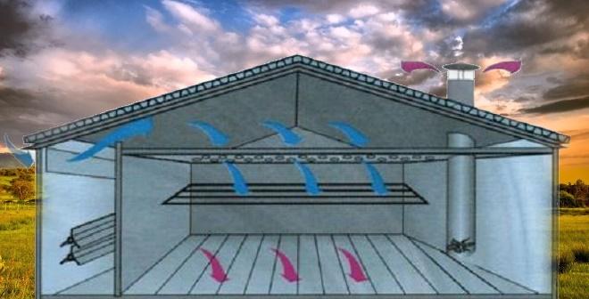Пример простейшей схемы воздухообмена сарая