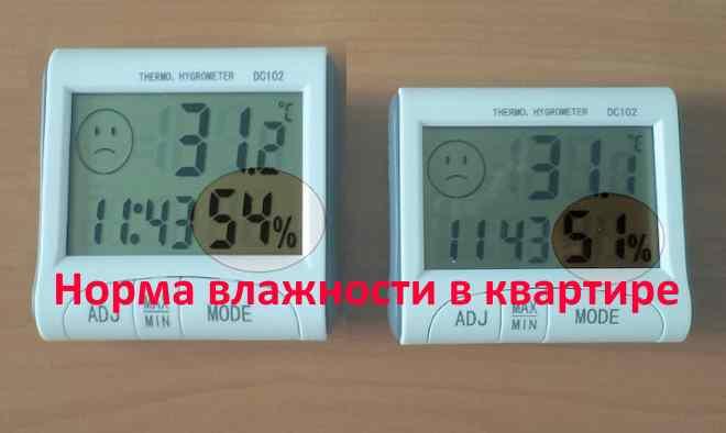 Какая влажность воздуха считается нормальной для квартиры и как достичь нужных показателей