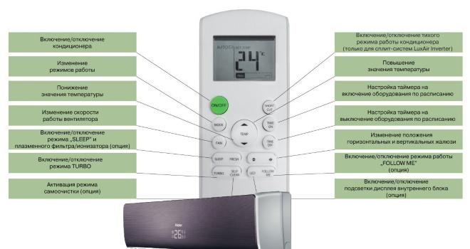 Настройки и описание функций кондиционера