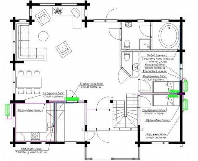 На планировке обозначаются места установки блоков и прохождение трасс